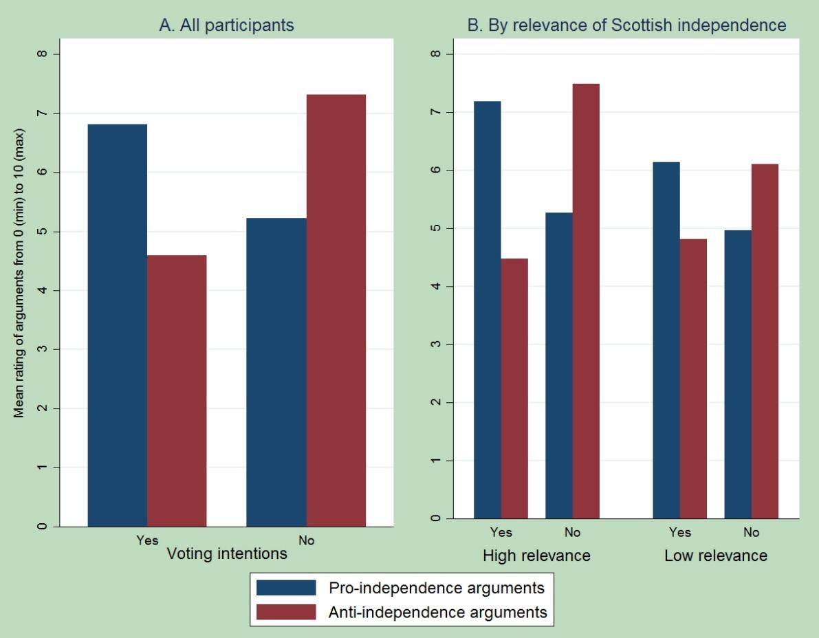 european agencies in between institutions and member states european monographs