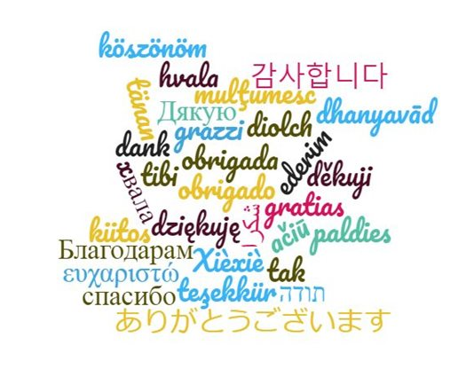 wordcloud thank you (3)